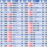 『3/9 ビックマーチつくば本店 旧イベ』の画像