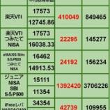 『投信とiDeCoの資産合計が1,000万円に達しそうです。【7月の買い増し状況】7月12日 iDeCo、投信評価損益』の画像