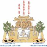 『神棚の祀り方』の画像