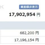 『半月で資産額80万円増える(給料2ヵ月分)』の画像