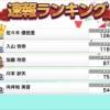 【悲報】公式音ゲーのグラビア企画で佐々木優佳里が負ける
