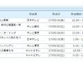 NHKで放送された「映画ラブライブ」、とんでもない視聴率を叩き出してしまうwwwwwwwwwwwww