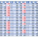 『1/14 楽園渋谷道玄坂』の画像