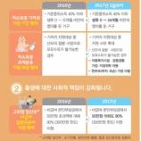 『韓国での妊活、妊娠、出産。』の画像