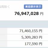 『【運用状況】2020年1月末の資産総額は7690万円でした!』の画像