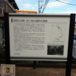 『【(東京都)町田散策⑤】高ヶ坂石器時代遺跡 ===イメージと違い残念。。。隣の高ヶ坂熊野神社とセットでの散歩コースに。===』の画像