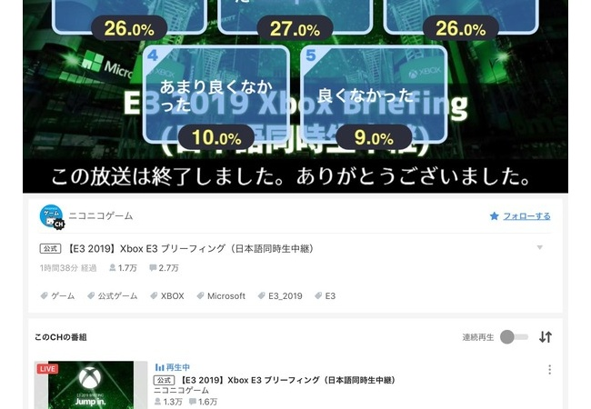 【悲報】E3 MSカンファ「とても良かった」26.0%