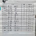 『第7回 東京湾 黒鯛 落とし込みバトル リザルト』の画像