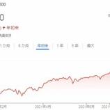 『【朗報】S&P500は21年末に4700へ!とゴールドマンが予想』の画像