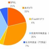 『SPXL,楽天VTI,ifreeNYダウ 2020年10月分の積み立てを実行』の画像