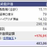 『週末(4月22日)の保有資産。4億8306万5695円』の画像
