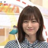 『新井恵理那 グッド!モーニング (2021年04月12日放送 20枚)』の画像