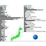 『137名★世界に広がる日本語教師養成講座受講生』の画像