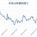 『日本10年債利回り急騰も、ドル高トレンドは終わらない理由』の画像