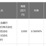 『H&M投資法人(3455)へ再投資!暴落に強いJ-REITはある』の画像