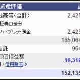 『週末(1月14日)の保有資産。1億5213万。』の画像
