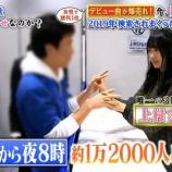 『【日向坂46】え・・・上村ひなのと握手してる人、全部同一人物なんだが・・・』の画像
