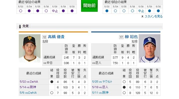 【 巨人実況!】vs 中日![5/31] 先発は高橋優貴!捕手は炭谷!18:00~