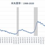 『【10月雇用統計】労働市場に改善の兆しも未だ深い穴の中』の画像