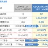 『LEDのコスト』の画像