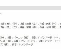 【虎実況】日本 対 メキシコ(京セラ)[3/9]19:00~【侍ジャパン】
