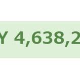 『2021年2月(90か月目)のハンザードの評価は+138,235円となりました。』の画像