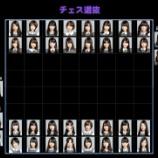 『【乃木坂46】乃木坂メンバーを『お母さんチーム』と『こどもチーム』に分けてみた結果・・・』の画像