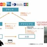 『クレジットカード関連株が大暴落!日本政府の民間企業イジメ止まず。』の画像