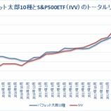 『【33ヶ月目】「バフェット太郎10種」VS「S&P500ETF」のトータルリターン』の画像