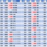 『7/6 ベガスベガス栃木 英雄の軌跡』の画像