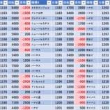 『9/15 ビッグアップル加古川 いそまる』の画像