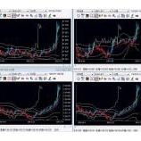『週明け東京市場は円安スタート!』の画像