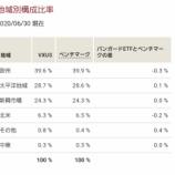 『オリジナル版【VT】を作ろう!!MY全世界株式についての戦略』の画像