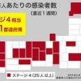 【緊急】21都道府県「ステージ4」相当...世界的にも優秀な対応で抑えてきた日本、ついに感染爆発か