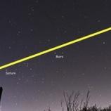 『肉眼で見る惑星直列』の画像