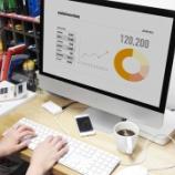 『FXで使える3つのツール&設定方法』の画像