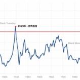 『【人気投資指標】シラーPERが使い物にならない理由』の画像