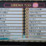 『ニッポン アニメ100』の画像