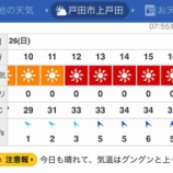 『本日の戸田市の気温は11時から31度、14時には34度まで上がる予報。どうぞ熱中症にならぬようお気をつけてください。』の画像
