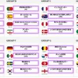 『【乃木坂46】ワールドカップの各チームに乃木坂の楽曲を当てはめてみた結果wwwwww』の画像