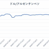 『新興国株長期投資クラスタ、株価暴落の日々に耐えられるか』の画像