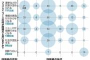 【朝日新聞】広がるフェイクニュース 伝統メディアはどう向き合う?