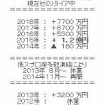 モモタのドル円一本勝負!!
