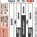 諸外国に比べればまだまだ喫煙者に甘い日本の受動喫煙規制事情――厚労省政令案