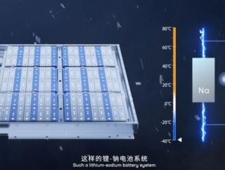 中国メーカーCATLがナトリウムイオン電池(NIB)量産開始…EV向け!