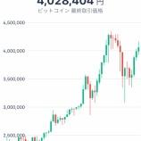 『ビットコイン価格上昇中』の画像