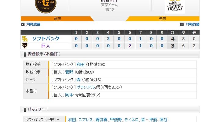 【 巨人試合結果・・・】< 巨 3-4 ソ > 巨人、4連敗で日本一を逃す・・・