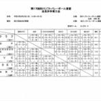 旭川ソフトバレーボール連盟のブログ