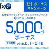 『ハイブリッド仮想通貨FX取引所「FXGT」が、期間限定で「5,000円ボーナス」を実施!!』の画像