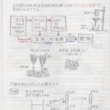 『「東大生のノートはかならず美しい」は真実か』の画像